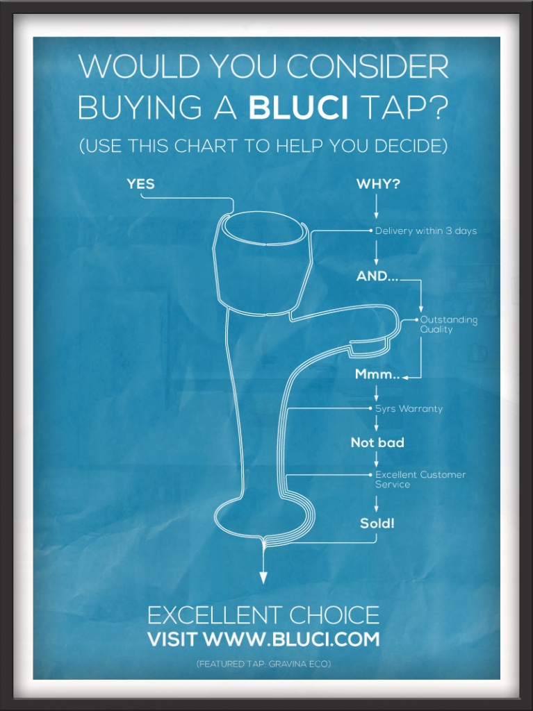 Would-you-buy-a-bluci-tap